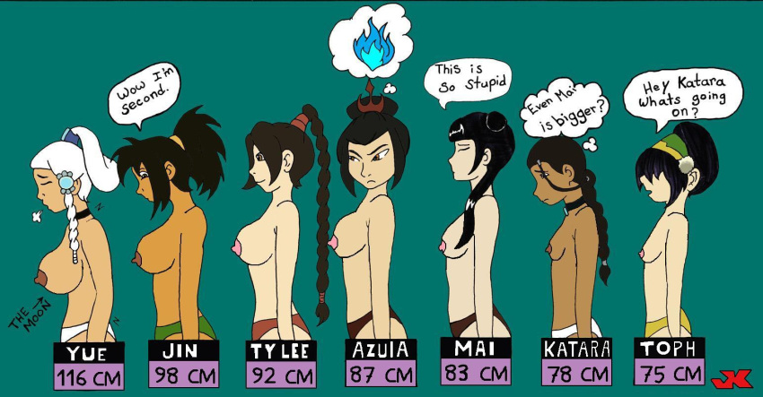 airbender the toph avatar last porn What is a vore belly